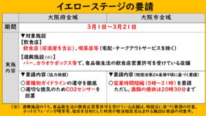 大阪府 コロナ 緊急事態宣言